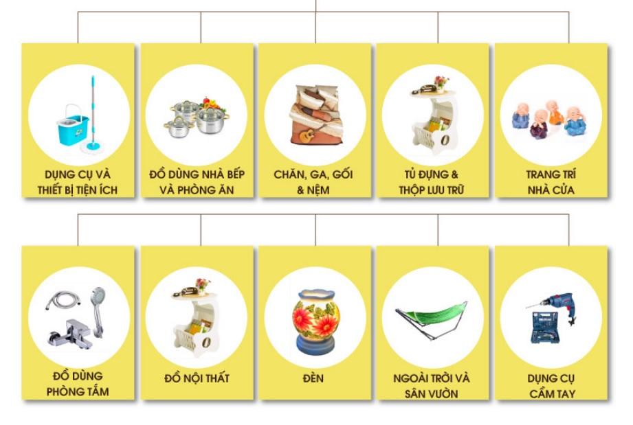 Hướng dẫn đăng bán sản phẩm Shopee nhà cửa đời sống