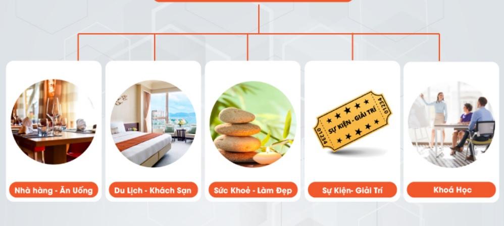 Hướng dẫn bán hàng trên Shopee magiamgiashopee.com